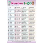 NUMBERS 1-100 (FIGURES & WORDS)