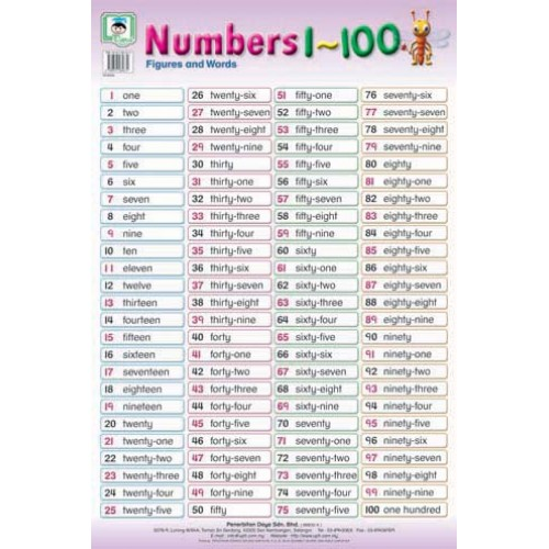 ... 100 : Number Names Worksheets : numbers 1 to 100 in words Numbers 1
