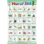 HURUF JAWI