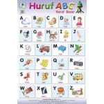 HURUF ABC (HURUF BESAR)